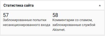 Статистика посещаемости WordPress сайта 1