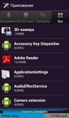 Ericsson Xperia ray